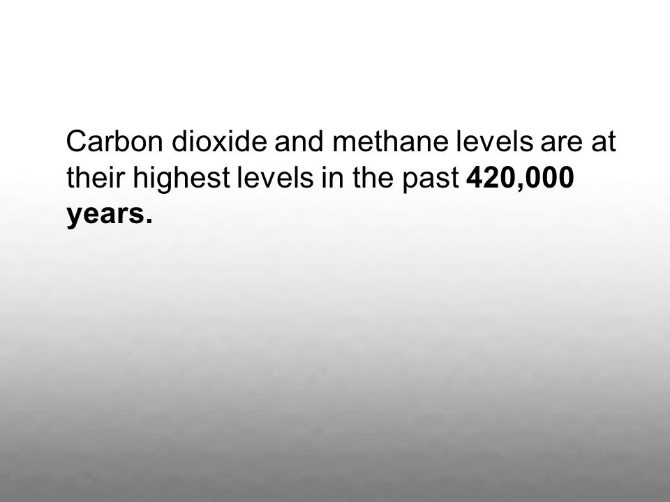 Carbon dioxide and methane levels are at their highest levels in the past 420,000 years.