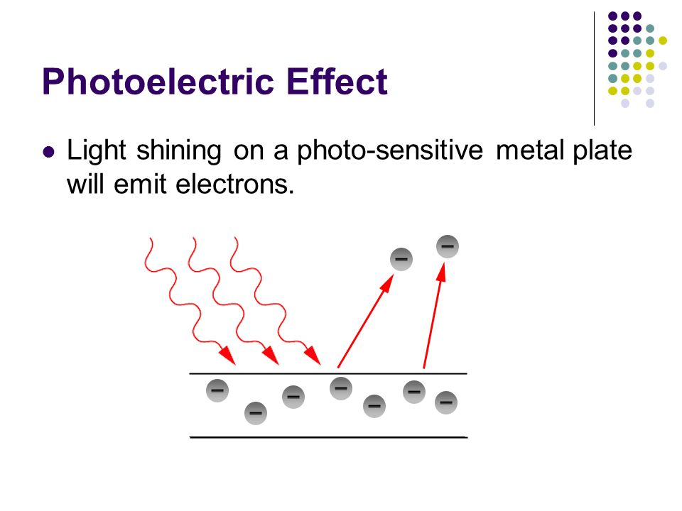 Photoelectric Effect Light shining on a photo-sensitive metal plate will emit electrons.