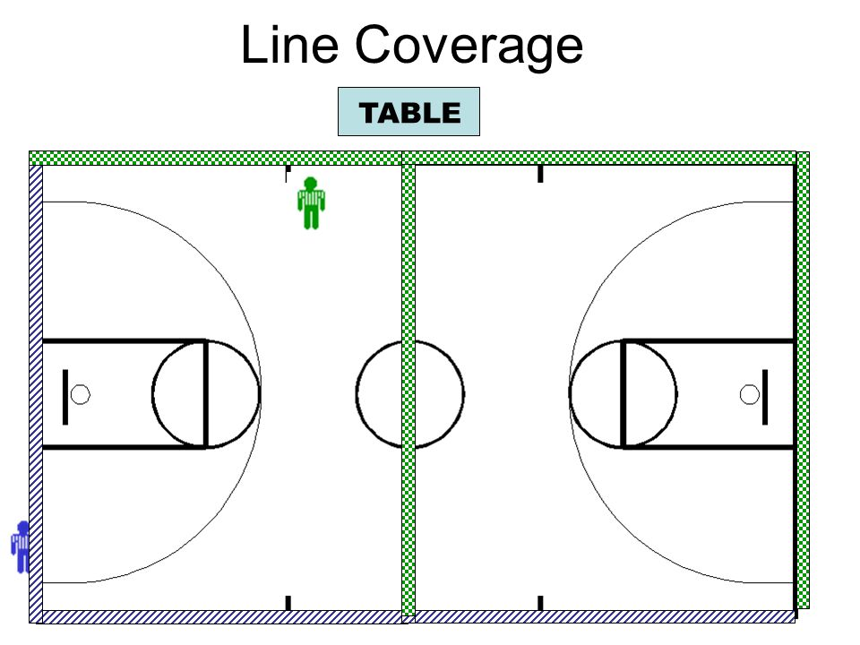 Line Coverage TABLE In the front court: