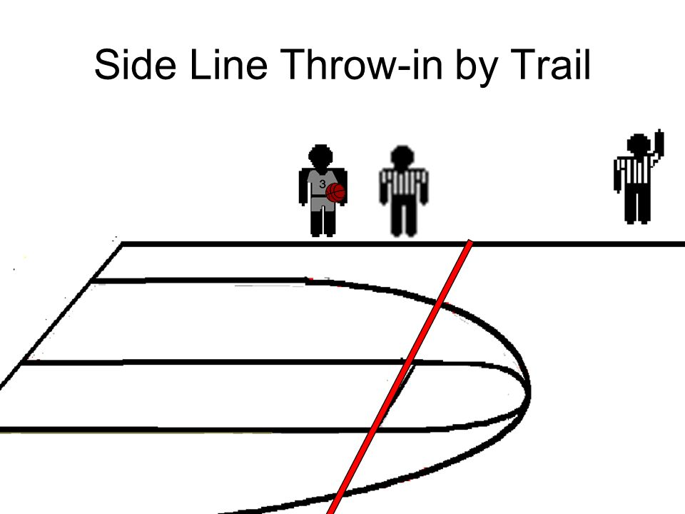 Side Line Throw-in by Trail