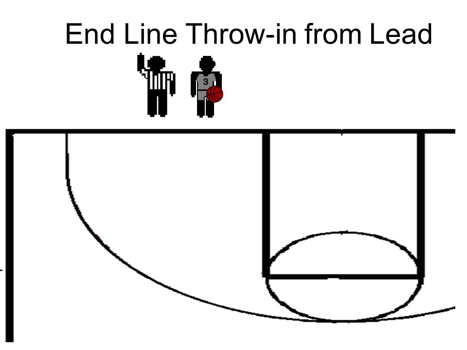 End Line Throw-in from Lead