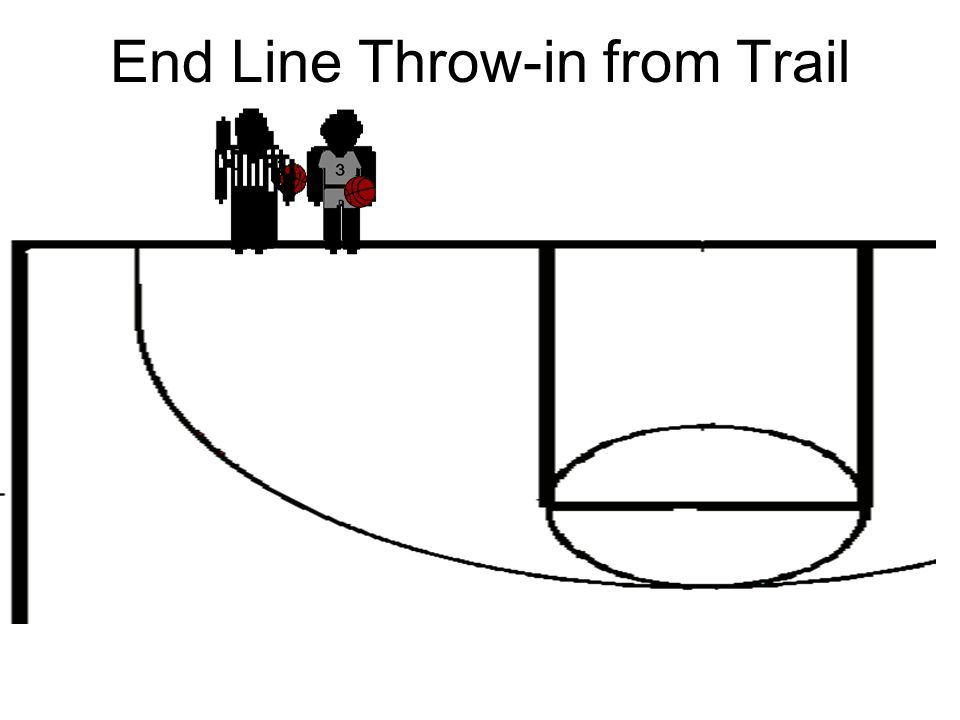 End Line Throw-in from Trail