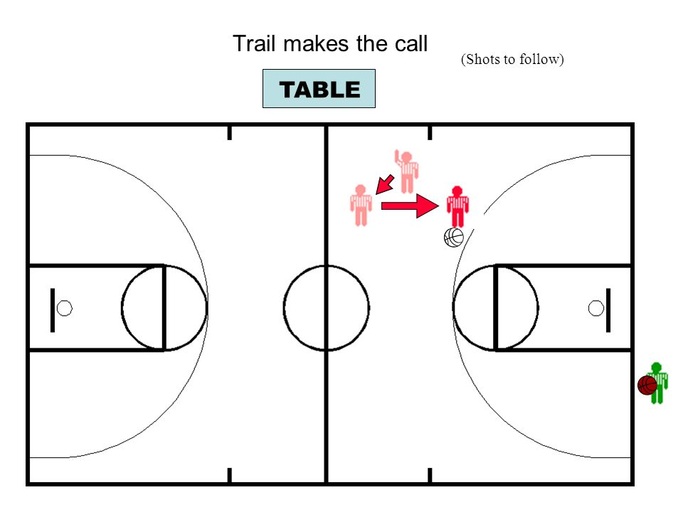 Trail makes the call (Shots to follow) TABLE