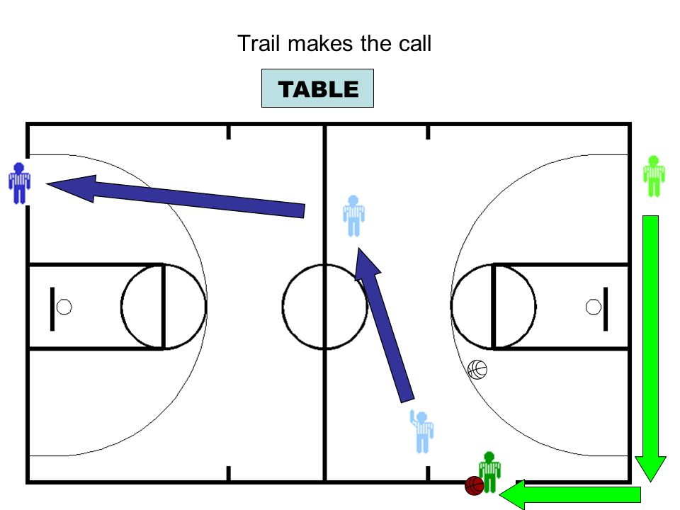Trail makes the call TABLE