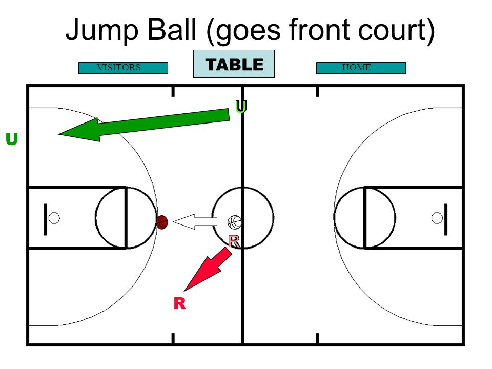 Jump Ball (goes front court)