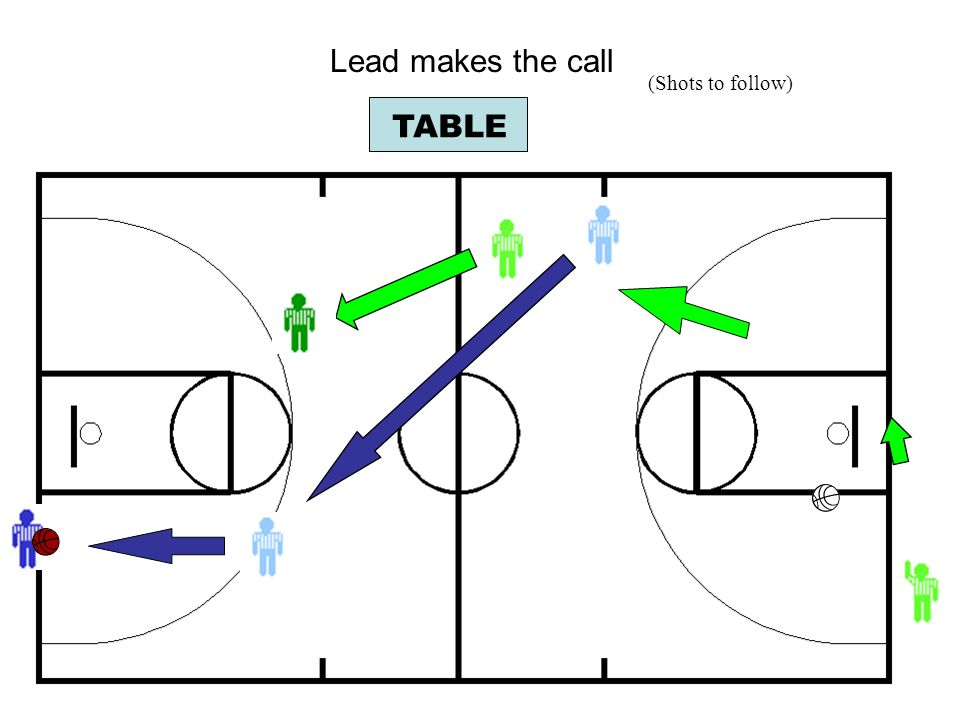 Lead makes the call (Shots to follow) TABLE
