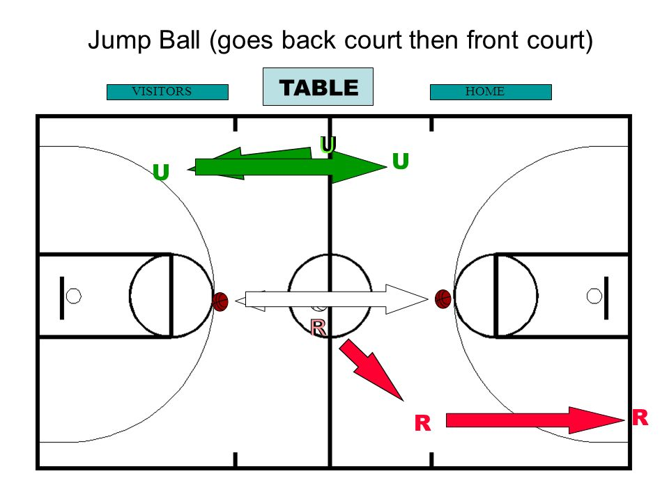 Jump Ball (goes back court then front court)