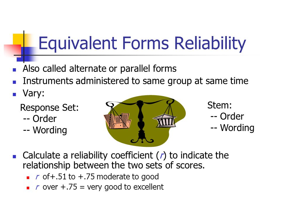 Equivalent Forms Reliability