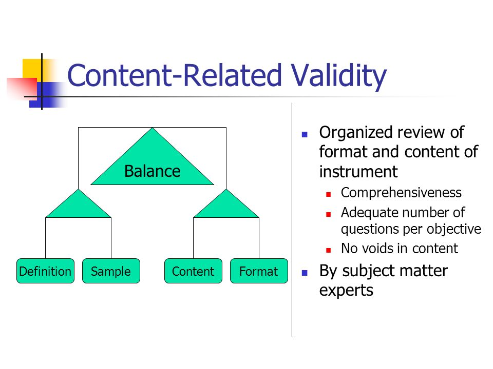 Content-Related Validity
