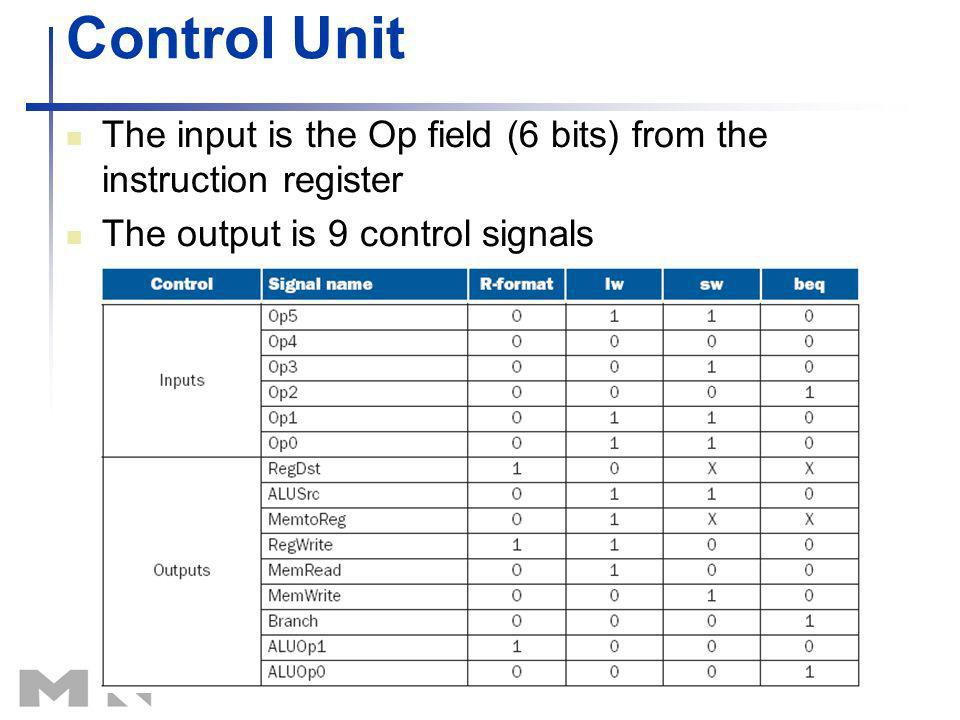 Control Unit The input is the Op field (6 bits) from the instruction register.