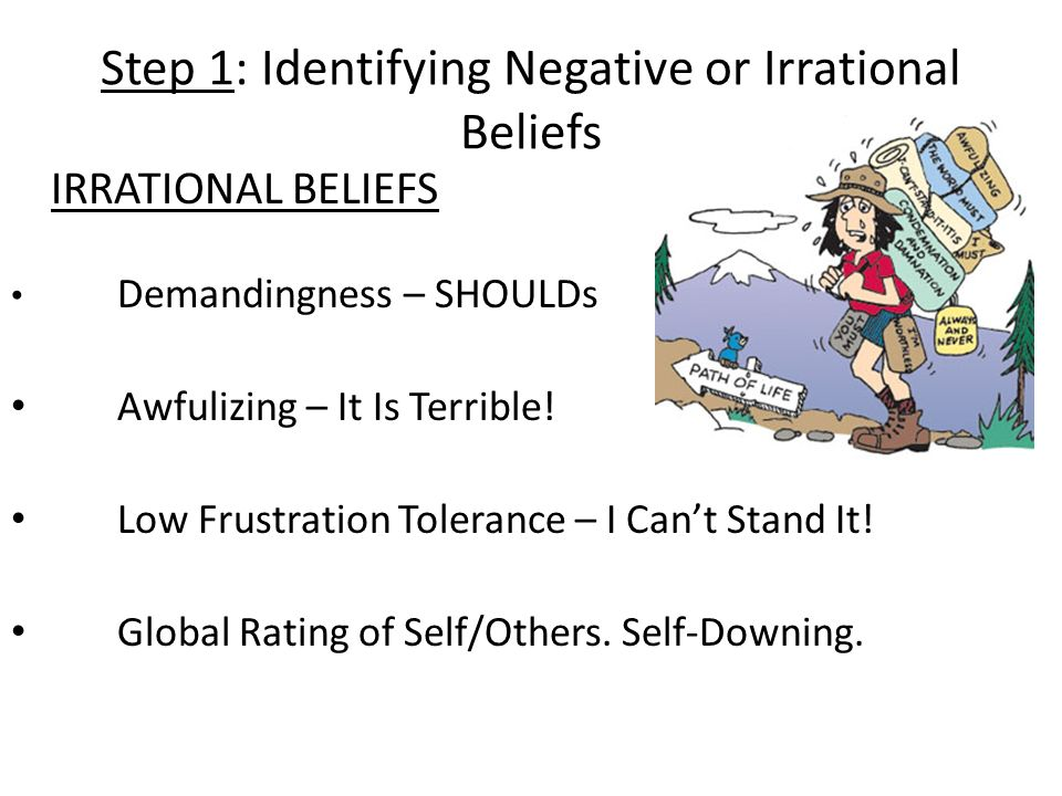 Step 1: Identifying Negative or Irrational Beliefs