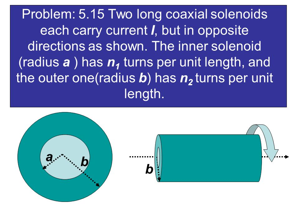 Problem: 5.15 Two long coaxial solenoids each carry current I, but in opposite directions as shown. The inner solenoid (radius a ) has n1 turns per unit length, and the outer one(radius b) has n2 turns per unit length.
