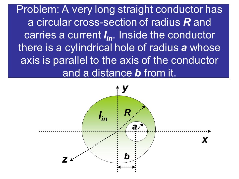 Problem: A very long straight conductor has a circular cross-section of radius R and carries a current Iin. Inside the conductor there is a cylindrical hole of radius a whose axis is parallel to the axis of the conductor and a distance b from it.