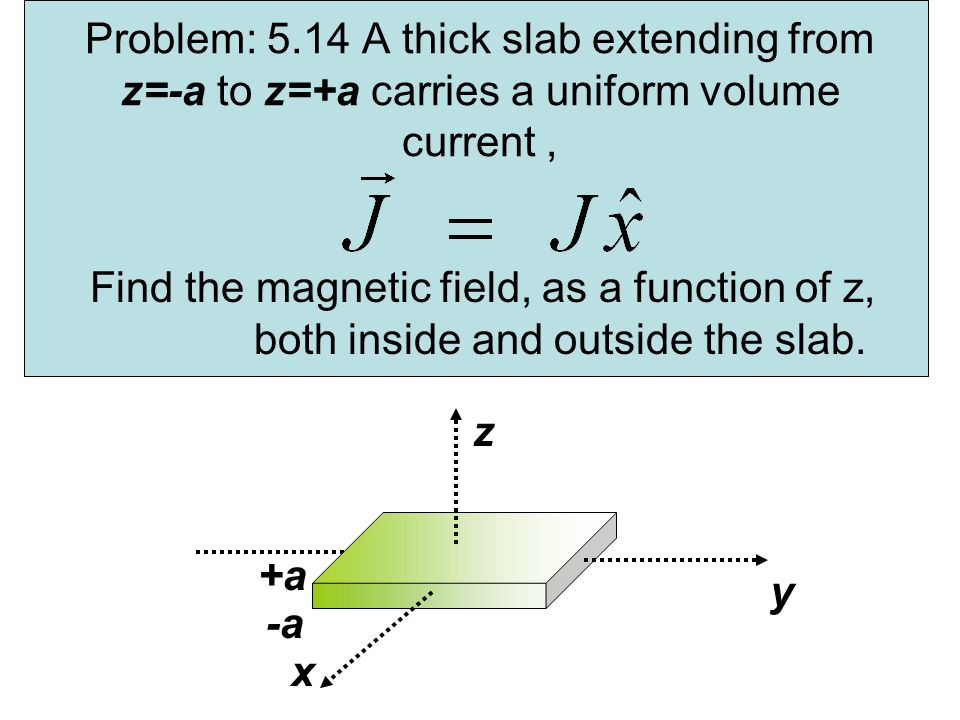Problem: 5.14 A thick slab extending from z=-a to z=+a carries a uniform volume current ,