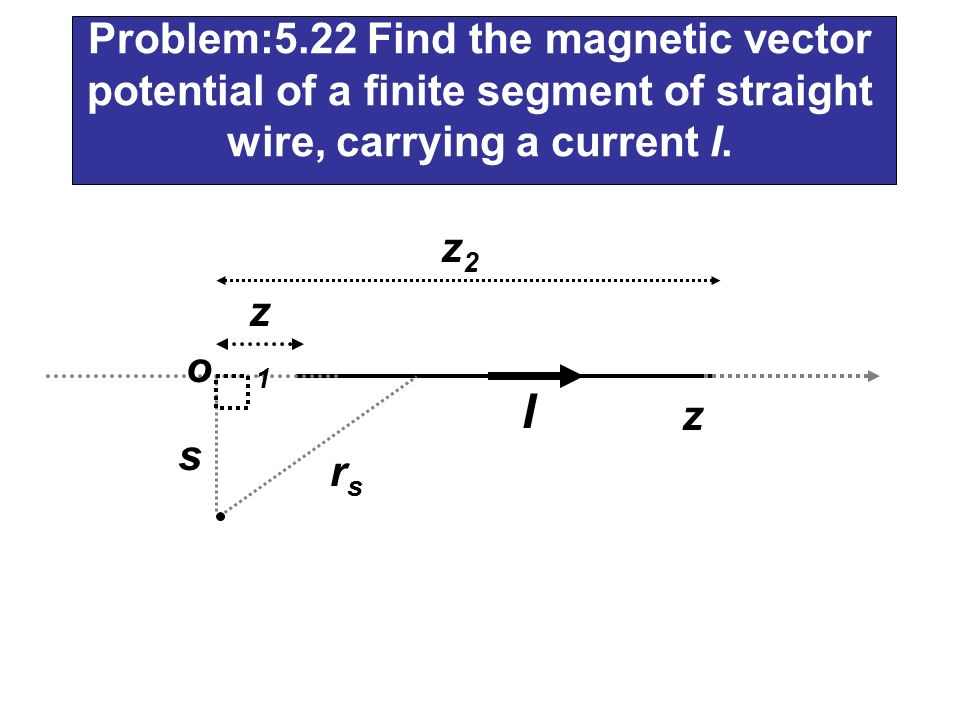 Problem:5.22 Find the magnetic vector potential of a finite segment of straight wire, carrying a current I.