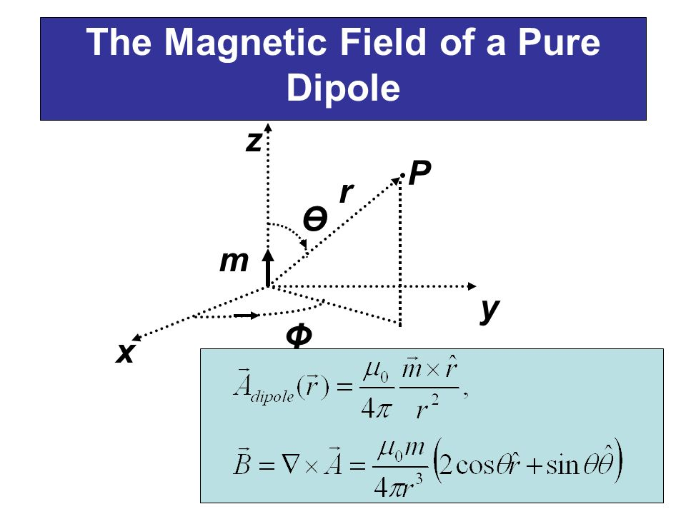 The Magnetic Field of a Pure Dipole