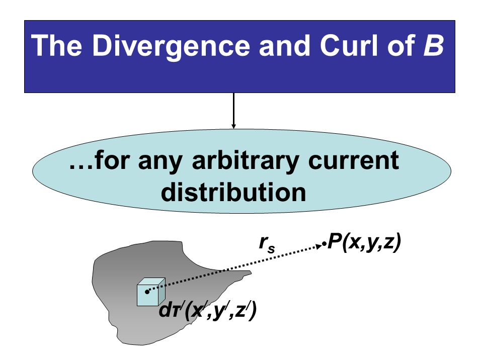…for any arbitrary current distribution