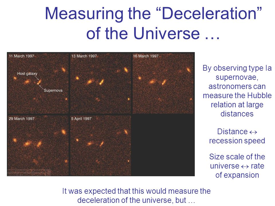 Measuring the Deceleration of the Universe …