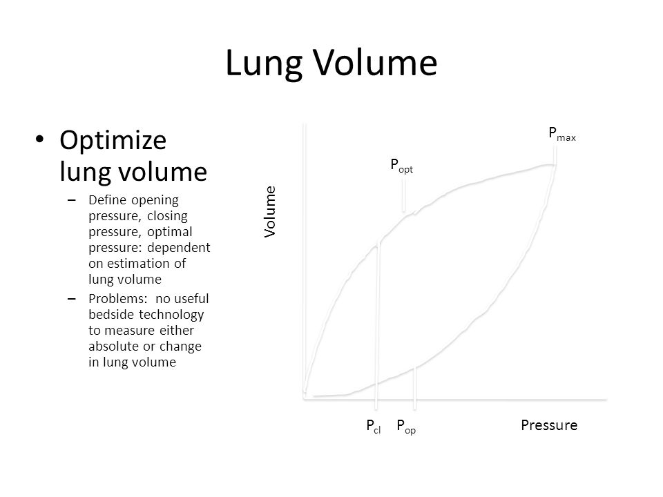 Lung Volume Optimize lung volume Pmax Popt Volume Pcl Pop Pressure