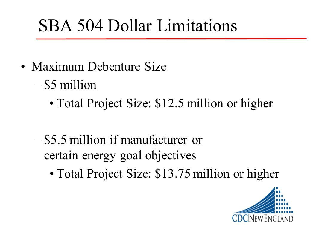 SBA 504 Dollar Limitations