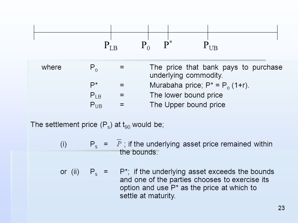 PLB P0. P* PUB. where Po = The price that bank pays to purchase underlying commodity. P* = Murabaha price; P* = Po (1+r).