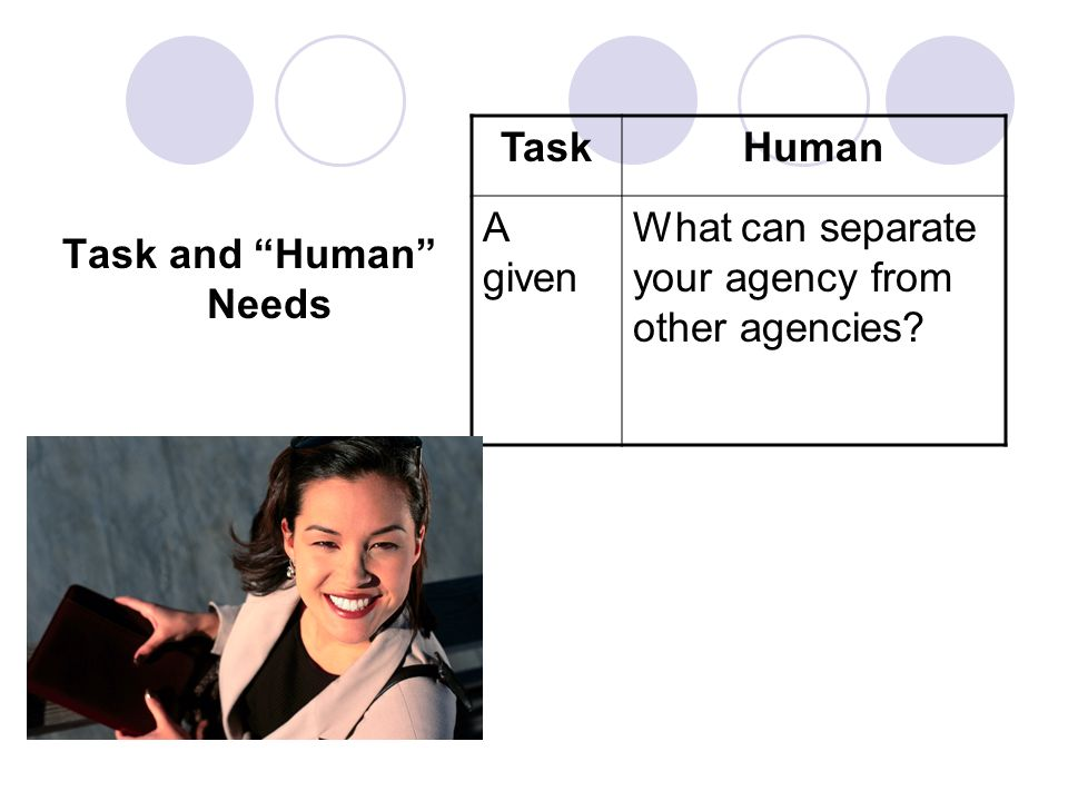 Task Human A given What can separate your agency from other agencies Task and Human Needs
