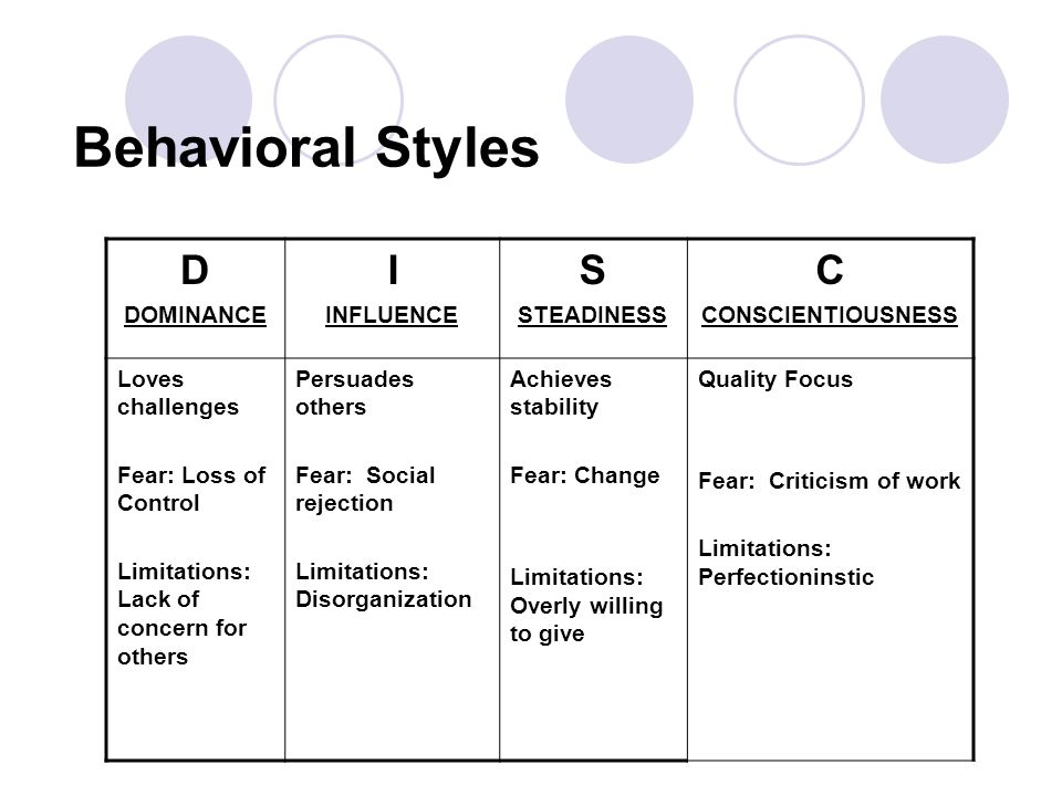 Behavioral Styles D I S C DOMINANCE INFLUENCE STEADINESS