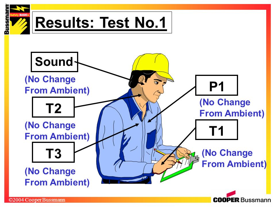 Results: Test No.1 P1 T2 T1 T3 Sound (No Change From Ambient)