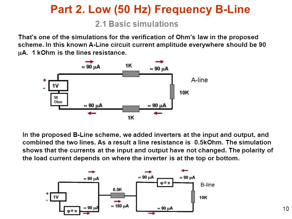 Part 2. Low (50 Hz) Frequency B-Line