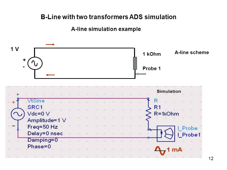 B-Line with two transformers ADS simulation