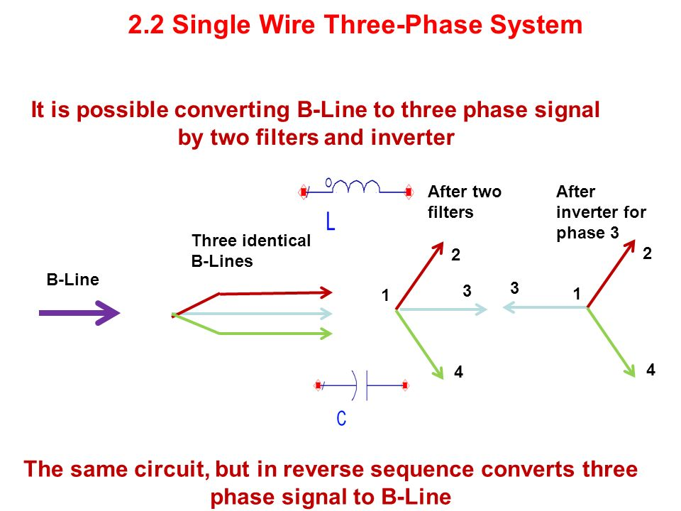 2.2 Single Wire Three-Phase System