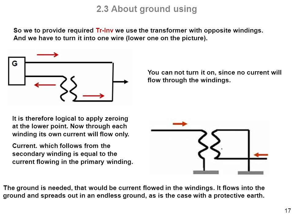 2.3 About ground using