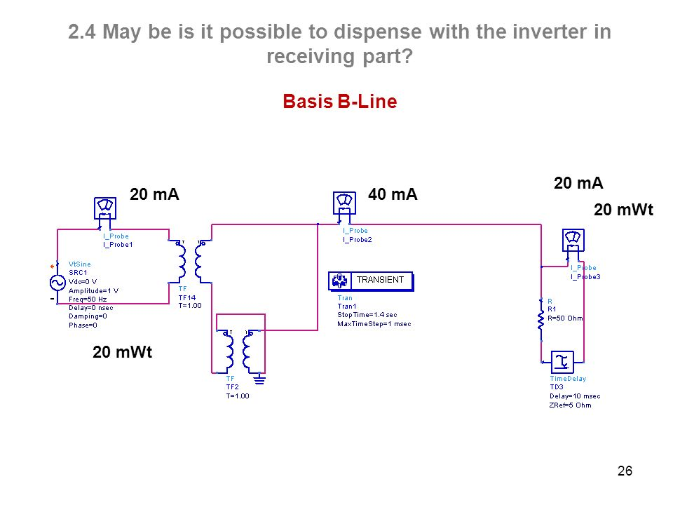 2.4 May be is it possible to dispense with the inverter in receiving part