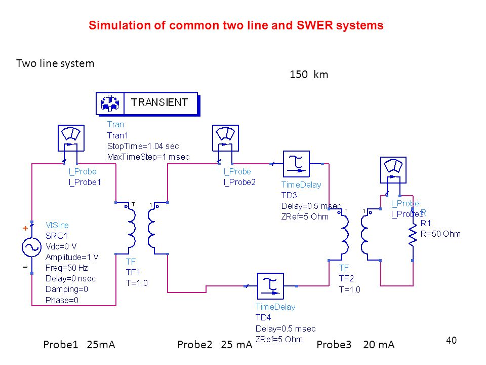 Simulation of common two line and SWER systems