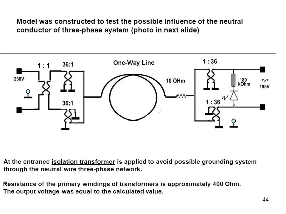 Model was constructed to test the possible influence of the neutral conductor of three-phase system (photo in next slide)