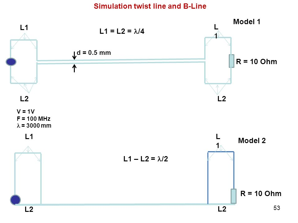 Simulation twist line and B-Line