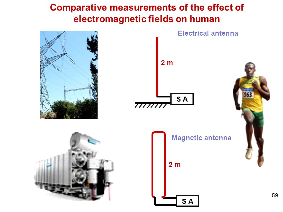 Comparative measurements of the effect of electromagnetic fields on human