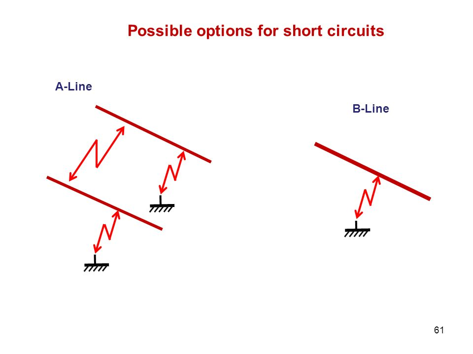 Possible options for short circuits