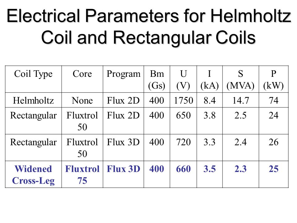 Electrical Parameters for Helmholtz Coil and Rectangular Coils
