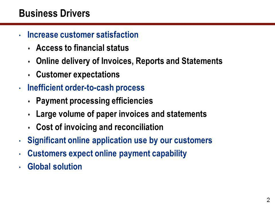 Business Drivers Increase customer satisfaction