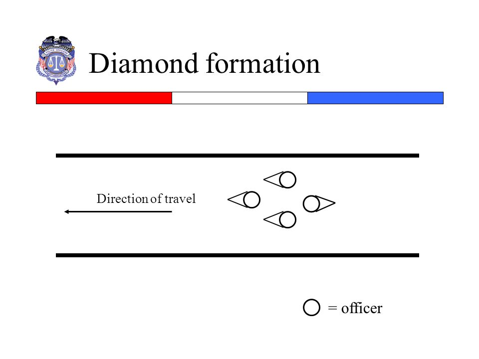 Diamond formation Direction of travel = officer