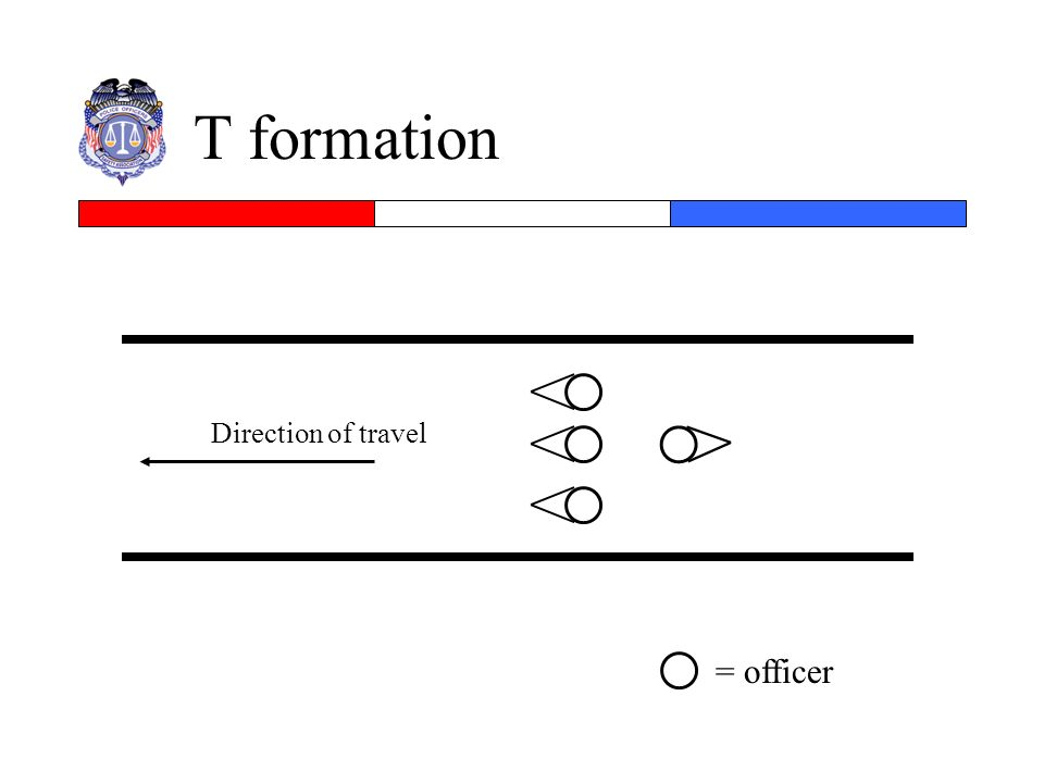 T formation Direction of travel = officer