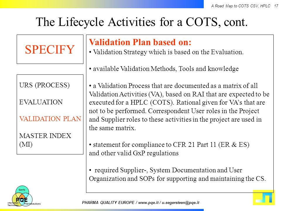 The Lifecycle Activities for a COTS, cont.