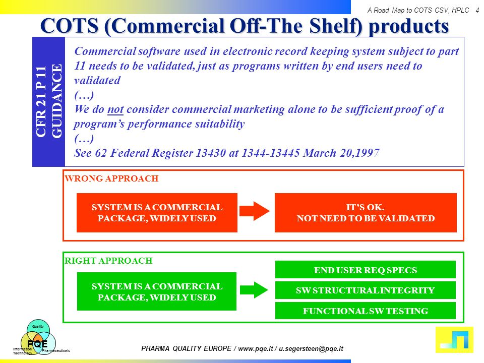 COTS (Commercial Off-The Shelf) products