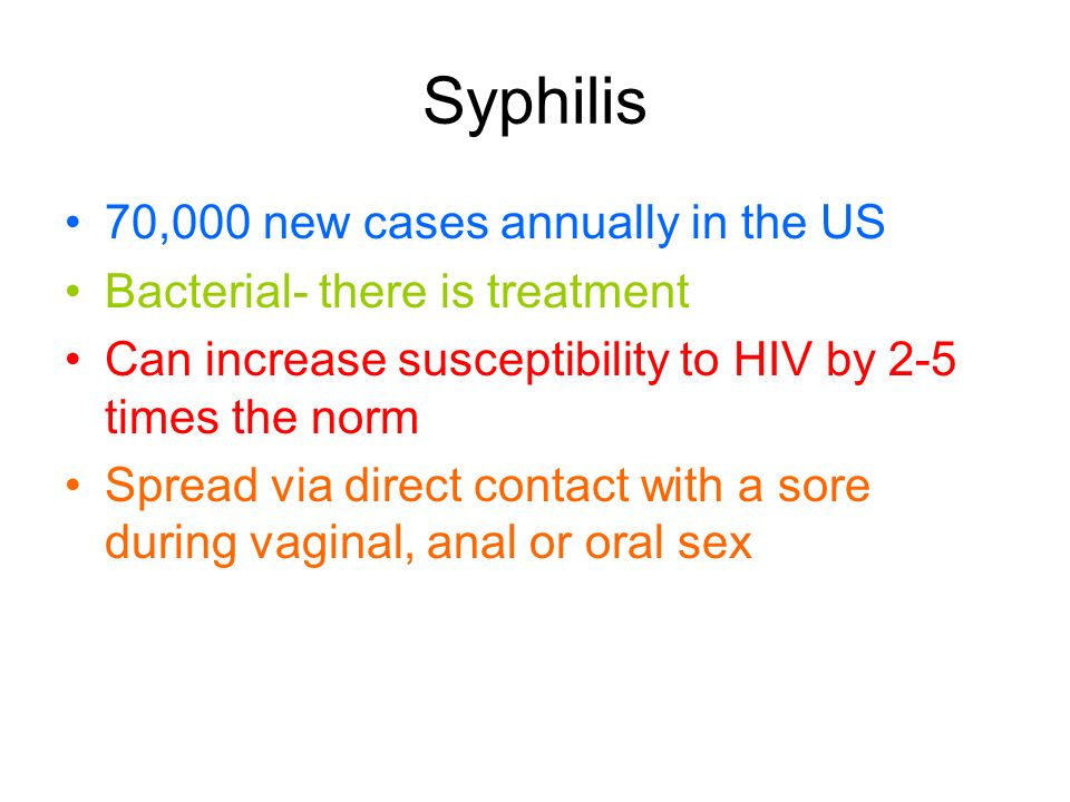 Syphilis 70,000 new cases annually in the US