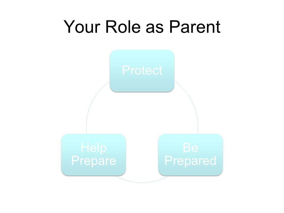 Your Role as Parent Protect Be Prepared Help Prepare