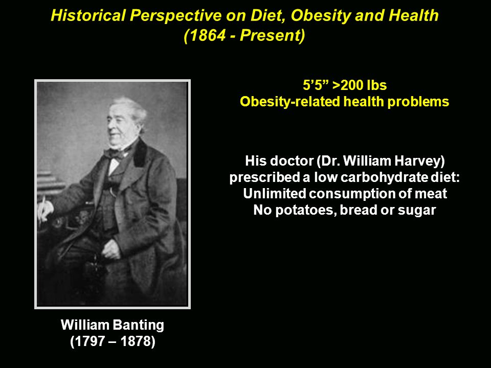 Historical Perspective on Diet, Obesity and Health (1864 - Present)