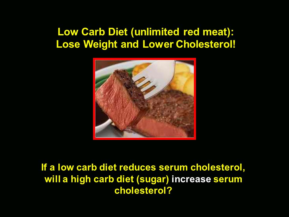 Low Carb Diet (unlimited red meat): Lose Weight and Lower Cholesterol!