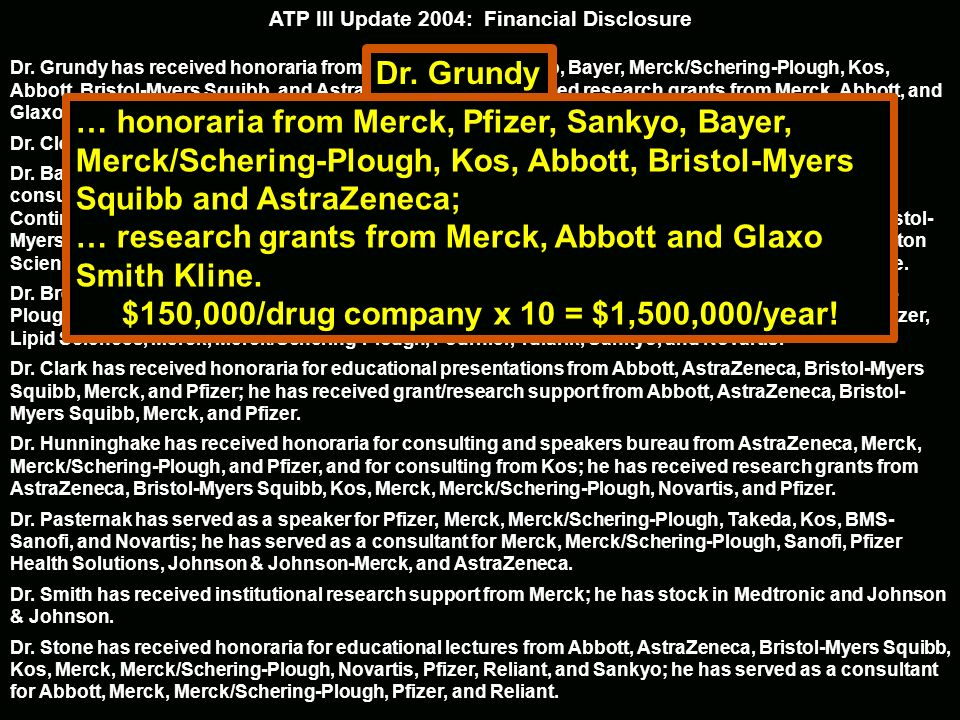 ATP III Update 2004: Financial Disclosure