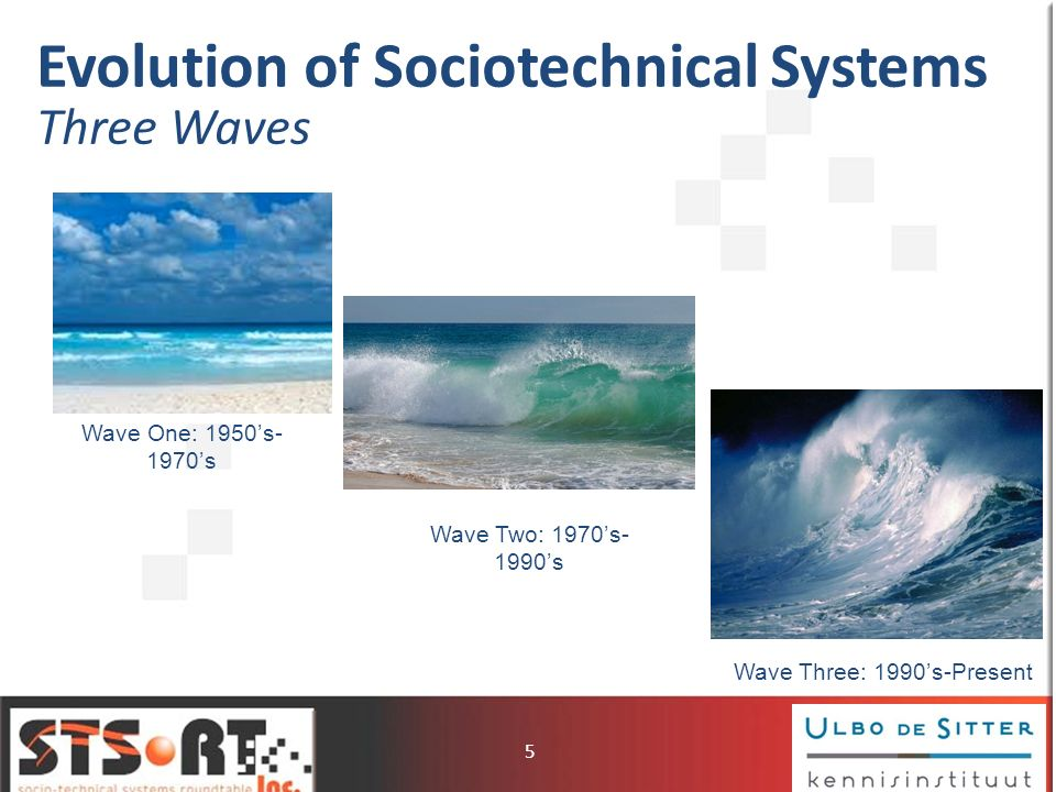 Evolution of Sociotechnical Systems Three Waves